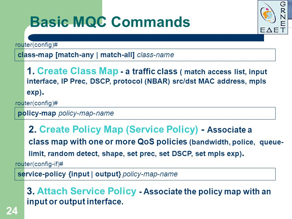 Basic MQC Commands class-map [match-any | match-all] class-name. router(config)#